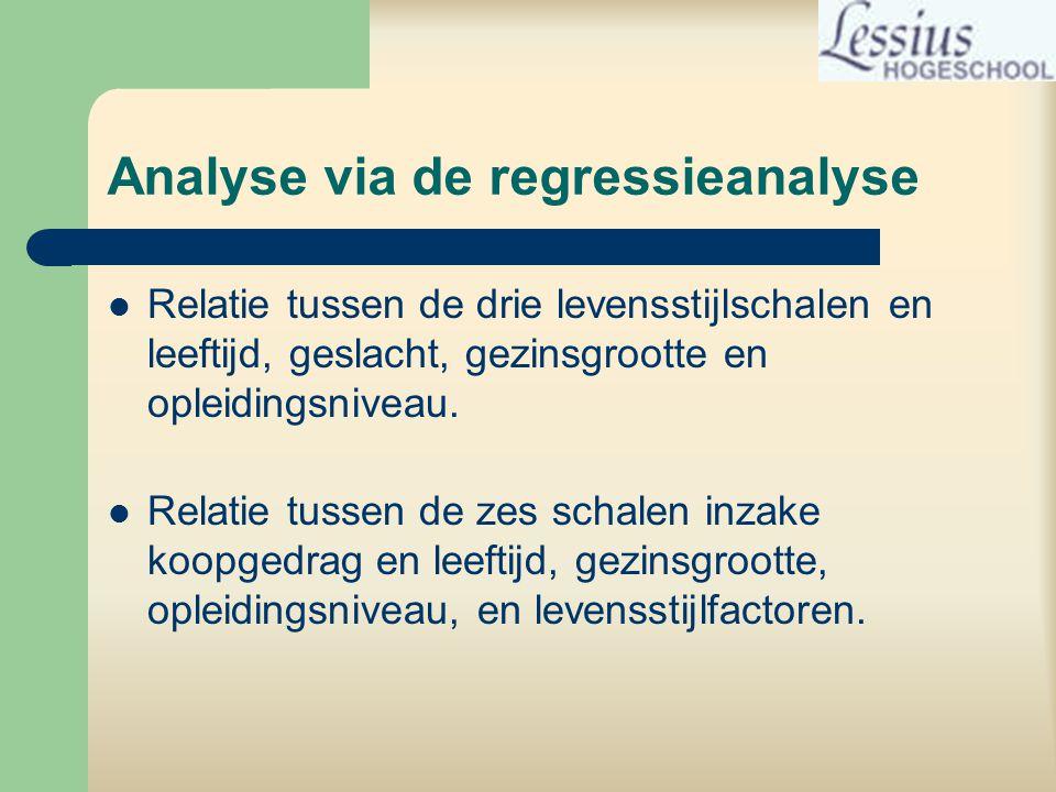 Analyse via de regressieanalyse  Relatie tussen de drie levensstijlschalen en leeftijd, geslacht, gezinsgrootte en opleidingsniveau.
