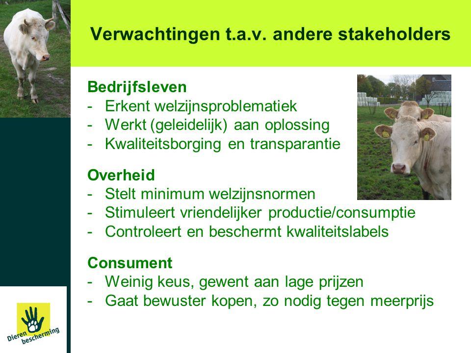 Verwachtingen t.a.v. andere stakeholders Bedrijfsleven -Erkent welzijnsproblematiek -Werkt (geleidelijk) aan oplossing -Kwaliteitsborging en transpara