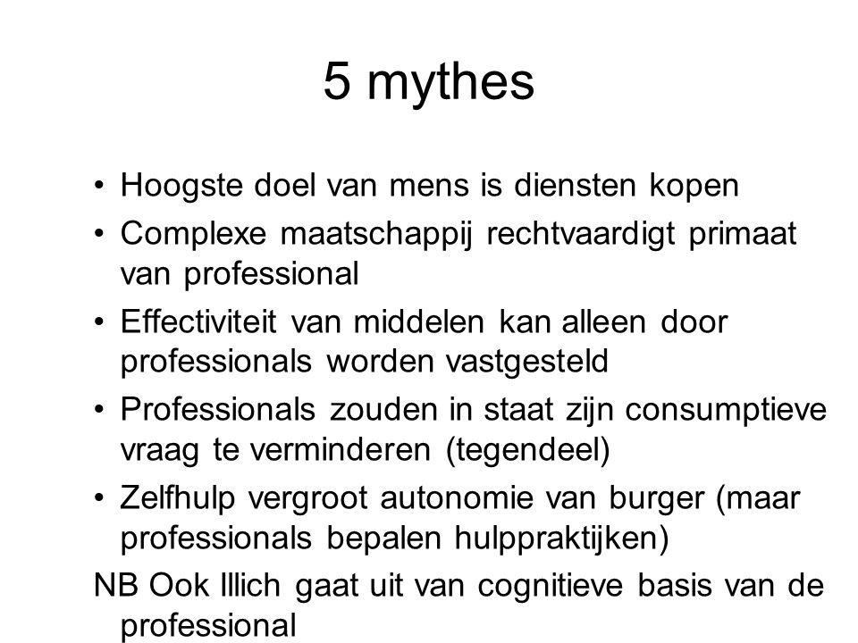 5 mythes •Hoogste doel van mens is diensten kopen •Complexe maatschappij rechtvaardigt primaat van professional •Effectiviteit van middelen kan alleen