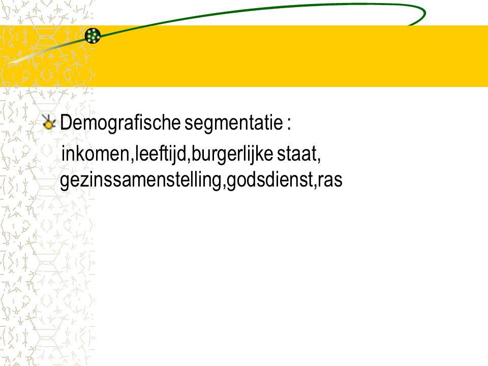Demografische segmentatie : inkomen,leeftijd,burgerlijke staat, gezinssamenstelling,godsdienst,ras