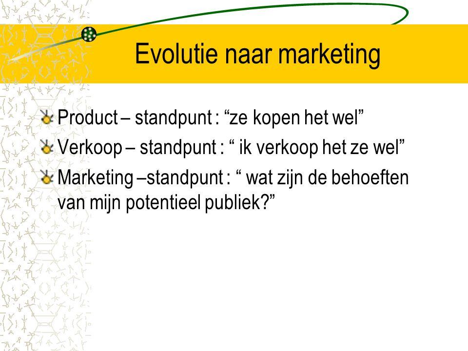 Evolutie naar marketing Product – standpunt : ze kopen het wel Verkoop – standpunt : ik verkoop het ze wel Marketing –standpunt : wat zijn de behoeften van mijn potentieel publiek?