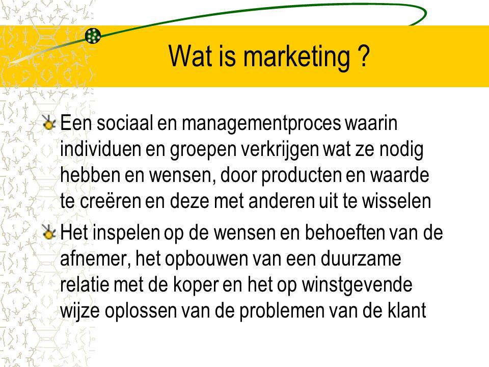 Wat is marketing .