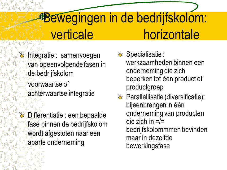 Bewegingen in de bedrijfskolom: verticale horizontale Integratie : samenvoegen van opeenvolgende fasen in de bedrijfskolom voorwaartse of achterwaartse integratie Differentiatie : een bepaalde fase binnen de bedrijfskolom wordt afgestoten naar een aparte onderneming Specialisatie : werkzaamheden binnen een onderneming die zich beperken tot één product of productgroep Parallellisatie (diversificatie): bijeenbrengen in één onderneming van producten die zich in =/= bedrijfskolommmen bevinden maar in dezelfde bewerkingsfase
