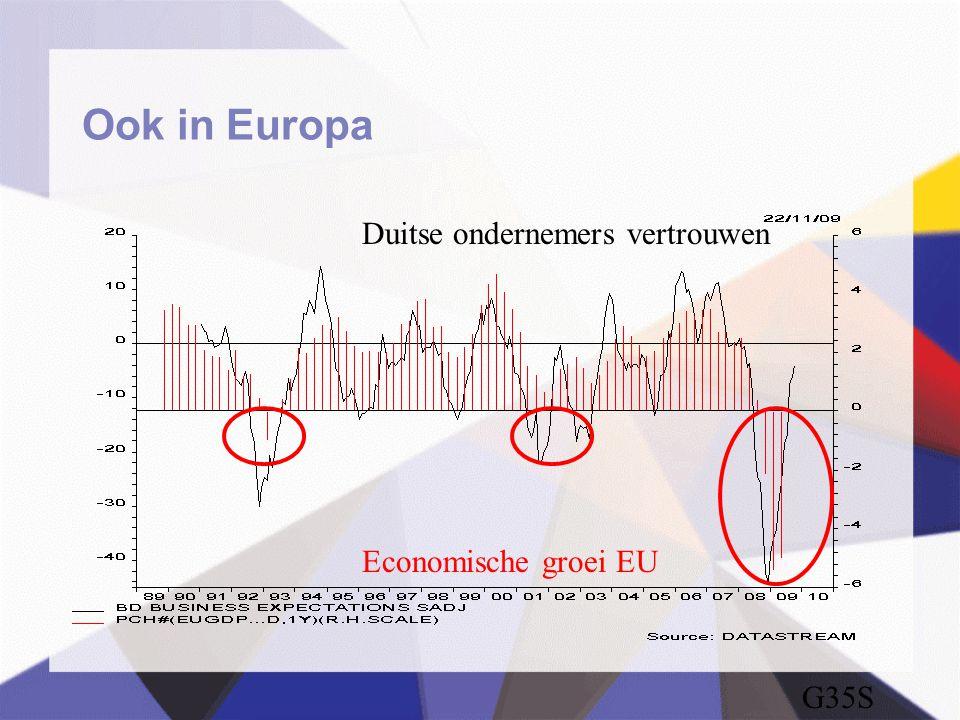 Ook in Europa Economische groei EU Duitse ondernemers vertrouwen G35S