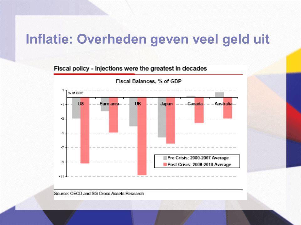 Inflatie: Overheden geven veel geld uit
