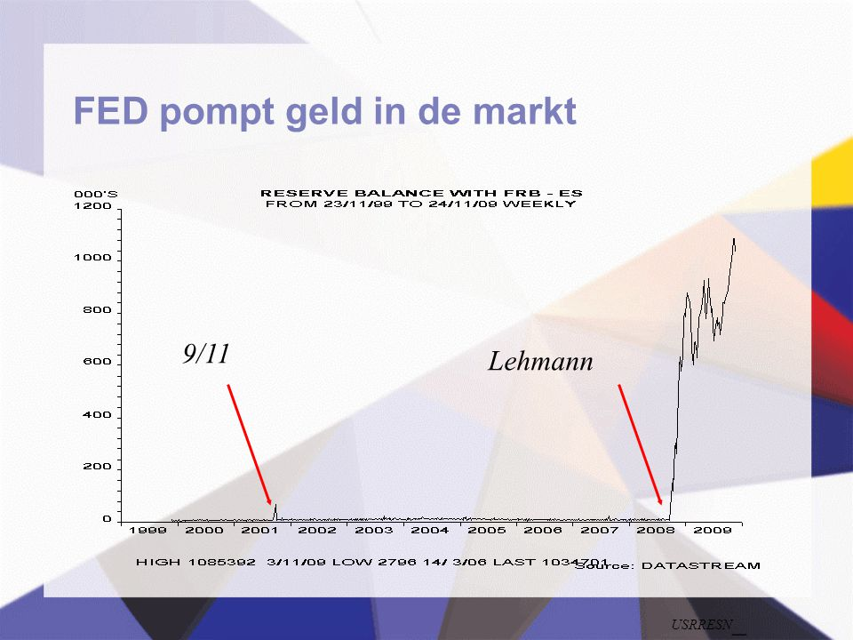 FED pompt geld in de markt USRRESN _ 9/11 Lehmann