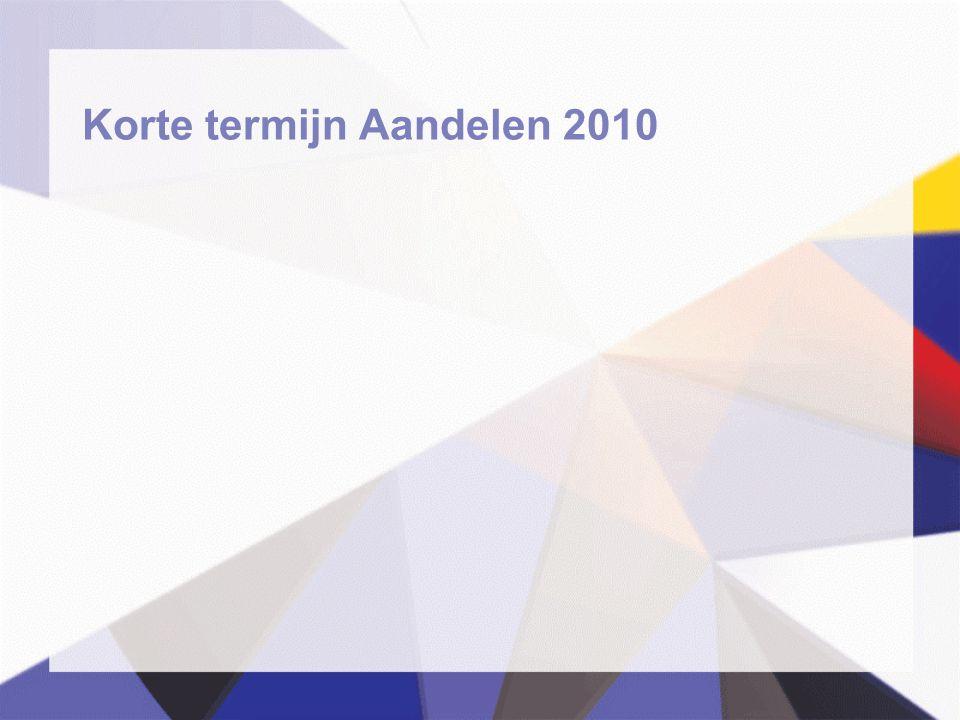 Korte termijn Aandelen 2010