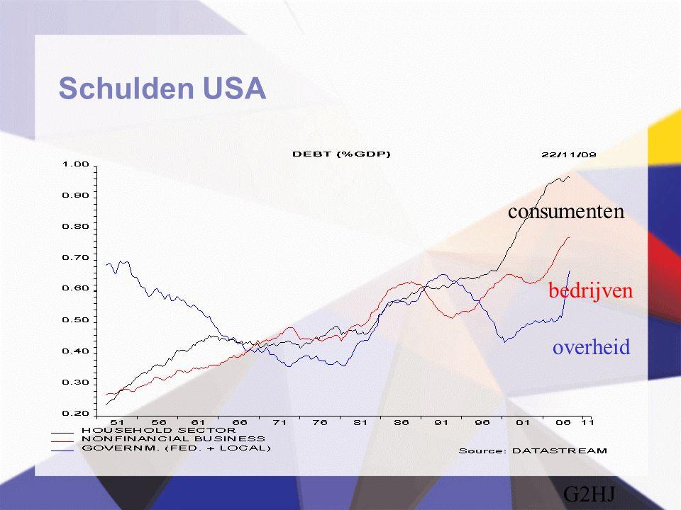 Schulden USA G2HJ overheid consumenten bedrijven