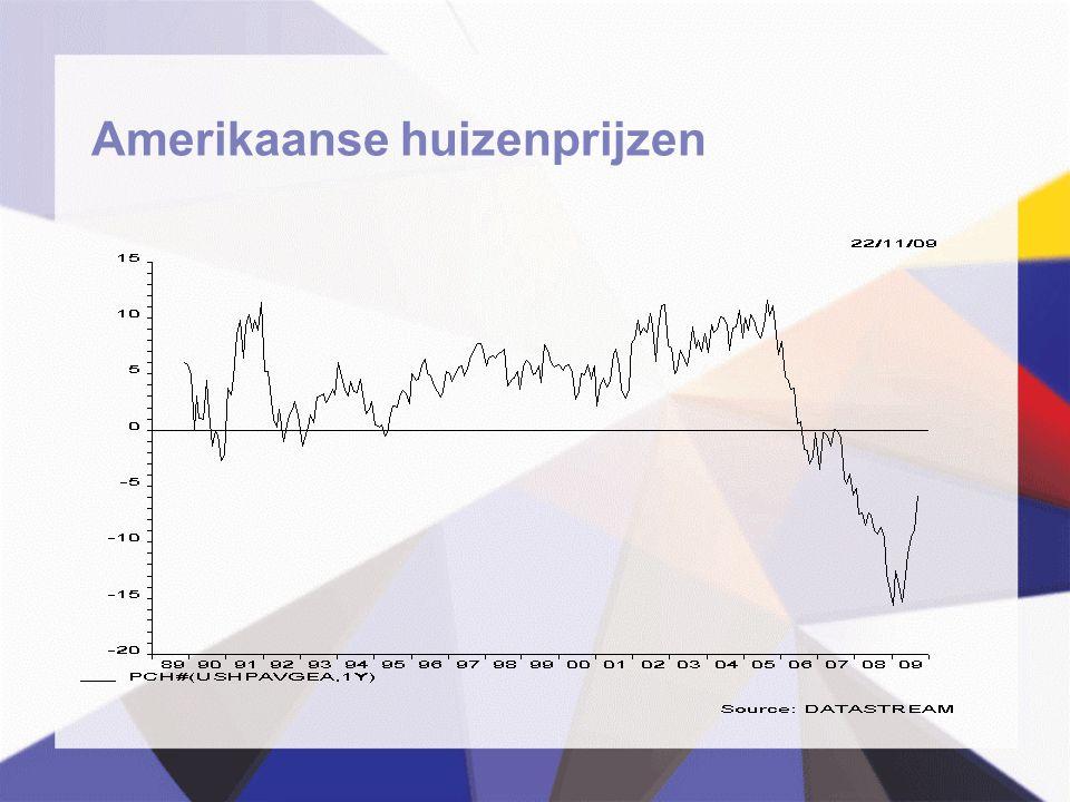 Waardering van aandelen (k/w o.b.v. trend earnings) USA EUR TOTMKEU/MAV#(TOTMKEU/TOTMKEU(PE),10Y)