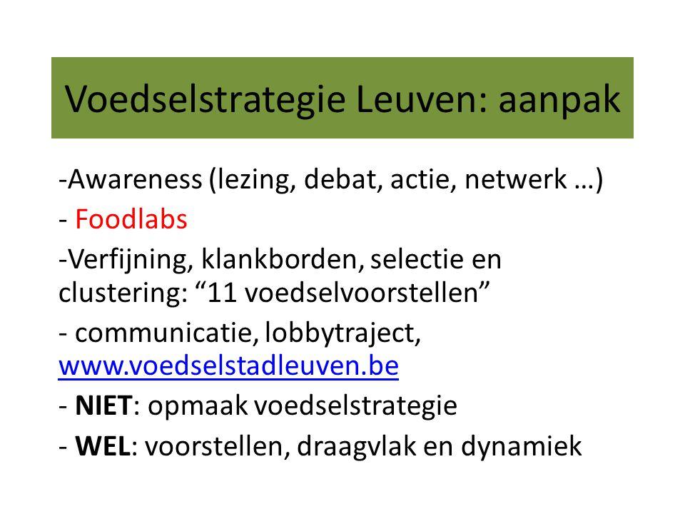 Voedselstrategie Leuven: aanpak -Awareness (lezing, debat, actie, netwerk …) - Foodlabs -Verfijning, klankborden, selectie en clustering: 11 voedselvoorstellen - communicatie, lobbytraject, www.voedselstadleuven.be www.voedselstadleuven.be - NIET: opmaak voedselstrategie - WEL: voorstellen, draagvlak en dynamiek