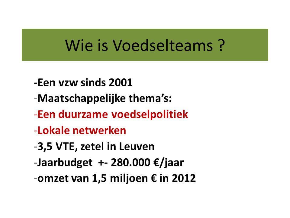 Wie is Voedselteams ? -Een vzw sinds 2001 -Maatschappelijke thema's: -Een duurzame voedselpolitiek -Lokale netwerken -3,5 VTE, zetel in Leuven -Jaarbu