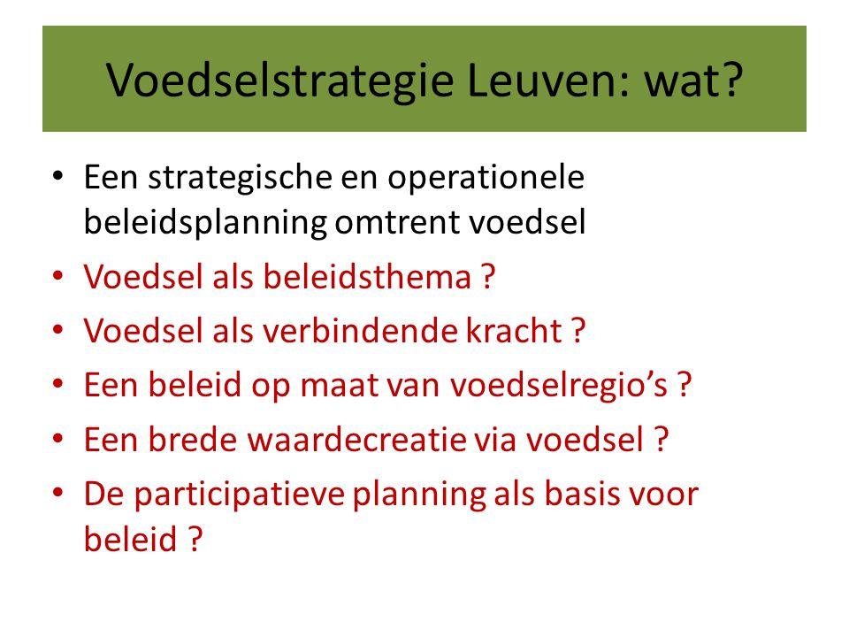 Voedselstrategie Leuven: wat.