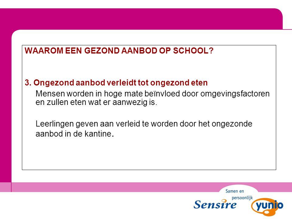 Waarom gezond eten op school? WAAROM EEN GEZOND AANBOD OP SCHOOL? 3. Ongezond aanbod verleidt tot ongezond eten Mensen worden in hoge mate beïnvloed d