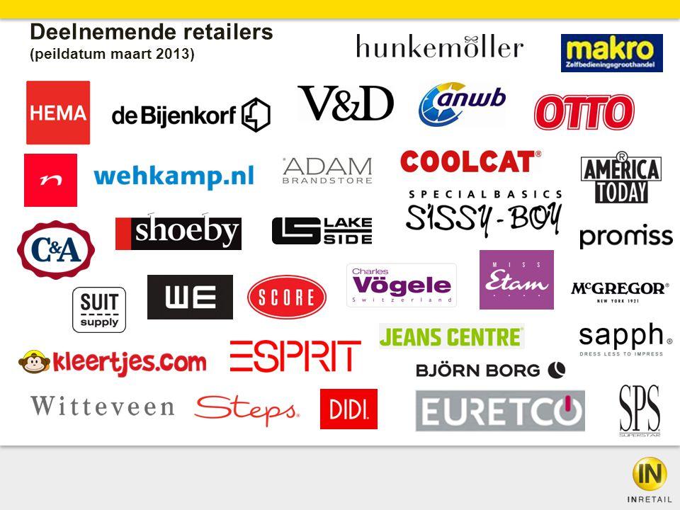 Deelnemende retailers (peildatum maart 2013)