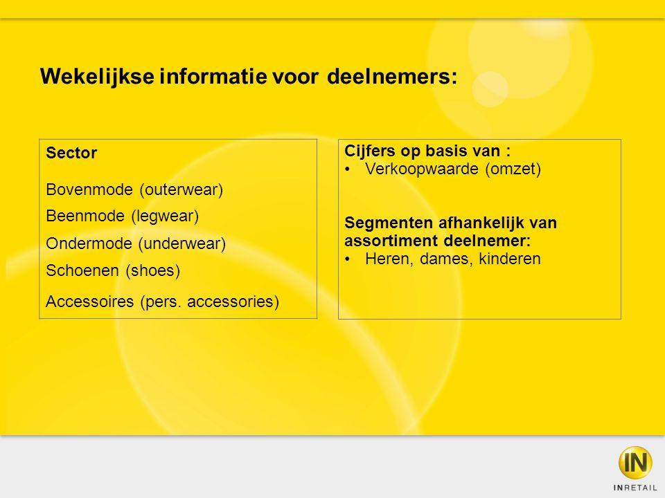 Wekelijkse informatie voor deelnemers: Sector Bovenmode (outerwear) Beenmode (legwear) Ondermode (underwear) Schoenen (shoes) Accessoires (pers. acces