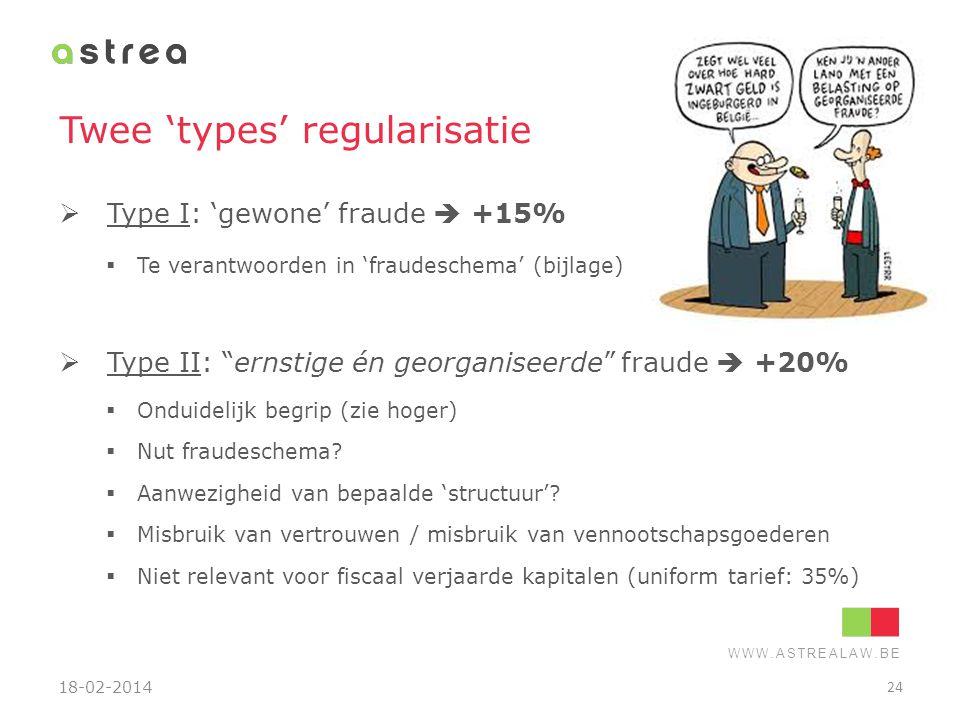 """WWW.ASTREALAW.BE Twee 'types' regularisatie  Type I: 'gewone' fraude  +15%  Te verantwoorden in 'fraudeschema' (bijlage)  Type II: """"ernstige én ge"""