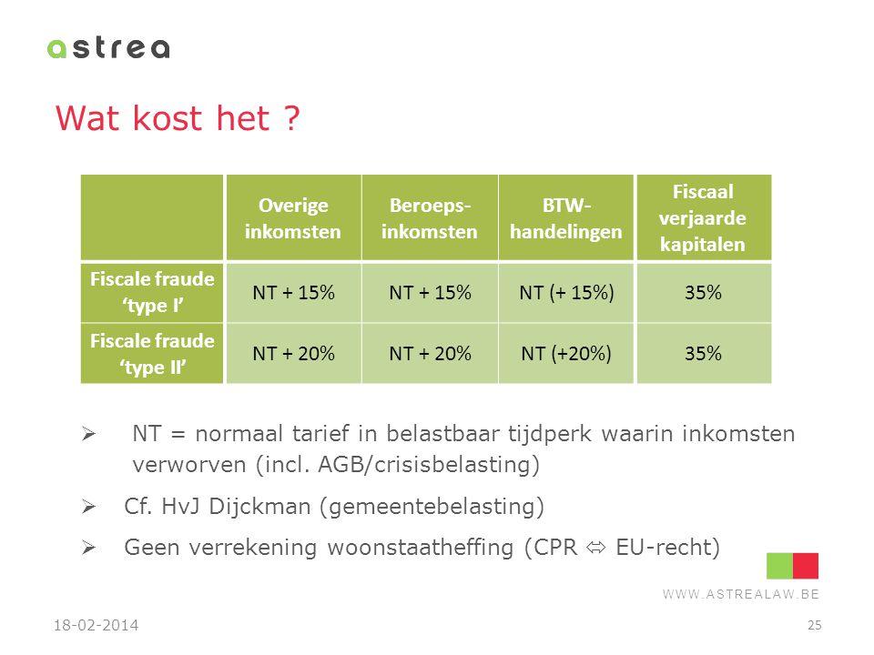 WWW.ASTREALAW.BE  NT = normaal tarief in belastbaar tijdperk waarin inkomsten verworven (incl. AGB/crisisbelasting)  Cf. HvJ Dijckman (gemeentebelas