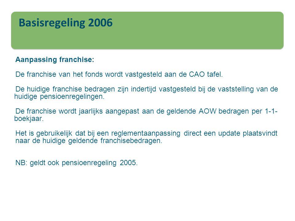 Basisregeling 2006 Aanpassing franchise: De franchise van het fonds wordt vastgesteld aan de CAO tafel. De huidige franchise bedragen zijn indertijd v