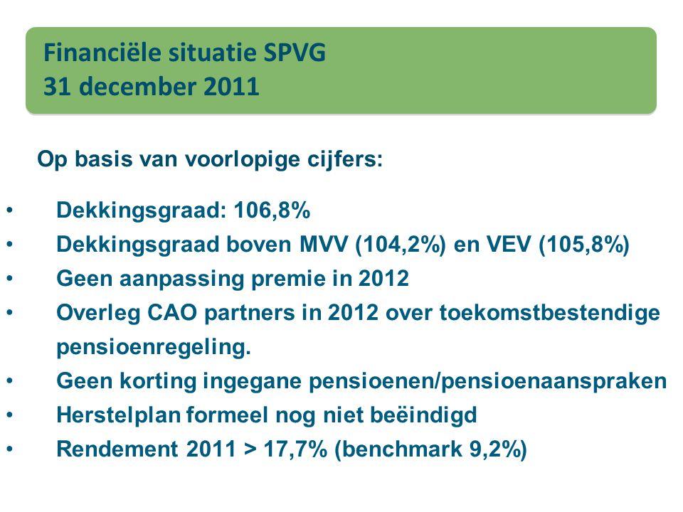 Op basis van voorlopige cijfers: • Dekkingsgraad: 106,8% • Dekkingsgraad boven MVV (104,2%) en VEV (105,8%) • Geen aanpassing premie in 2012 • Overleg