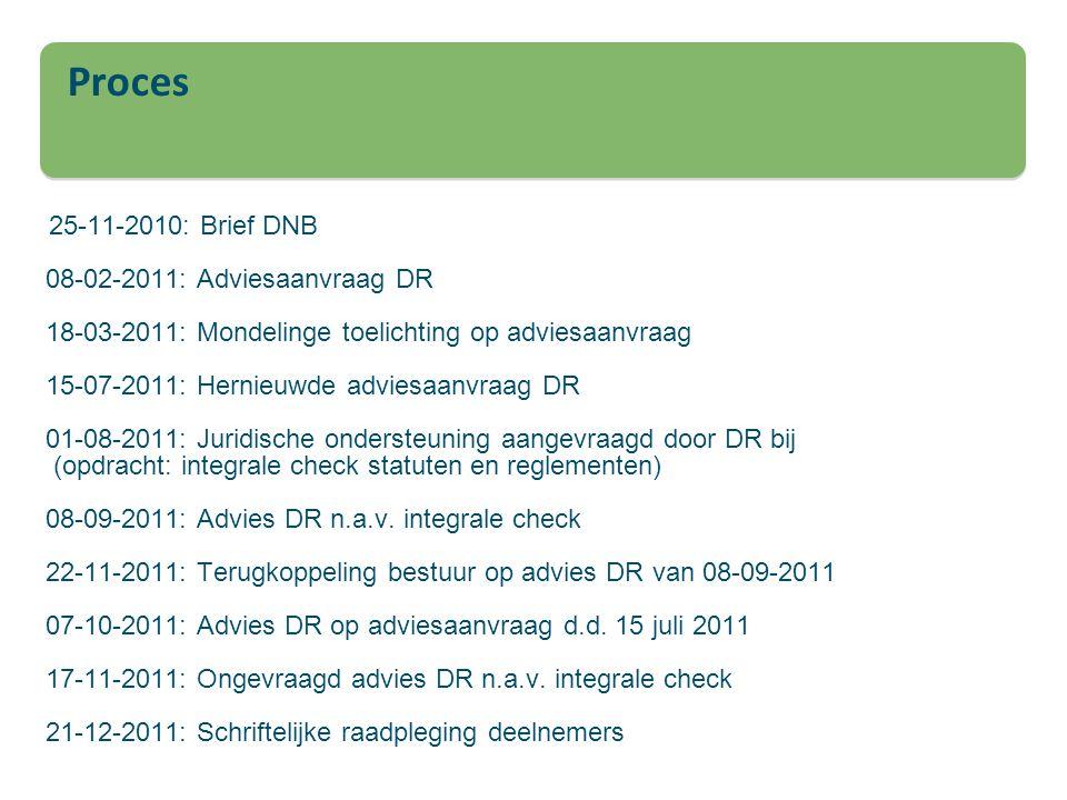 25-11-2010: Brief DNB 08-02-2011: Adviesaanvraag DR 18-03-2011: Mondelinge toelichting op adviesaanvraag 15-07-2011: Hernieuwde adviesaanvraag DR 01-0