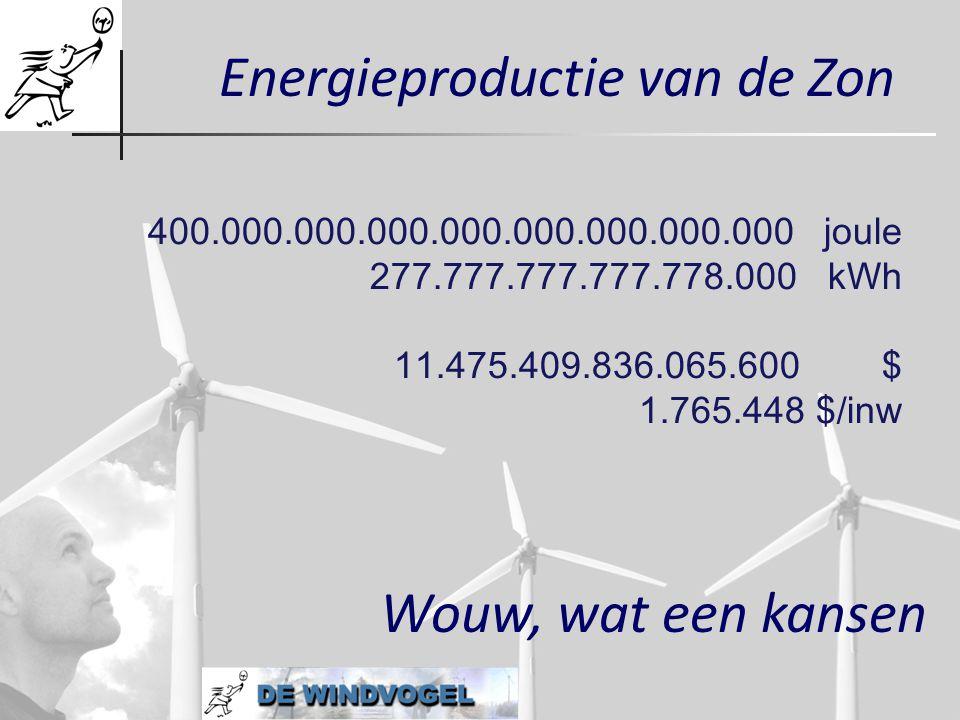 Energieproductie van de Zon 400.000.000.000.000.000.000.000.000 joule 277.777.777.777.778.000 kWh 11.475.409.836.065.600 $ 1.765.448 $/inw Wouw, wat e