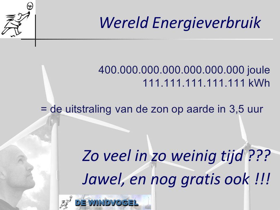Wereld Energieverbruik 400.000.000.000.000.000.000 joule 111.111.111.111.111 kWh = de uitstraling van de zon op aarde in 3,5 uur Zo veel in zo weinig