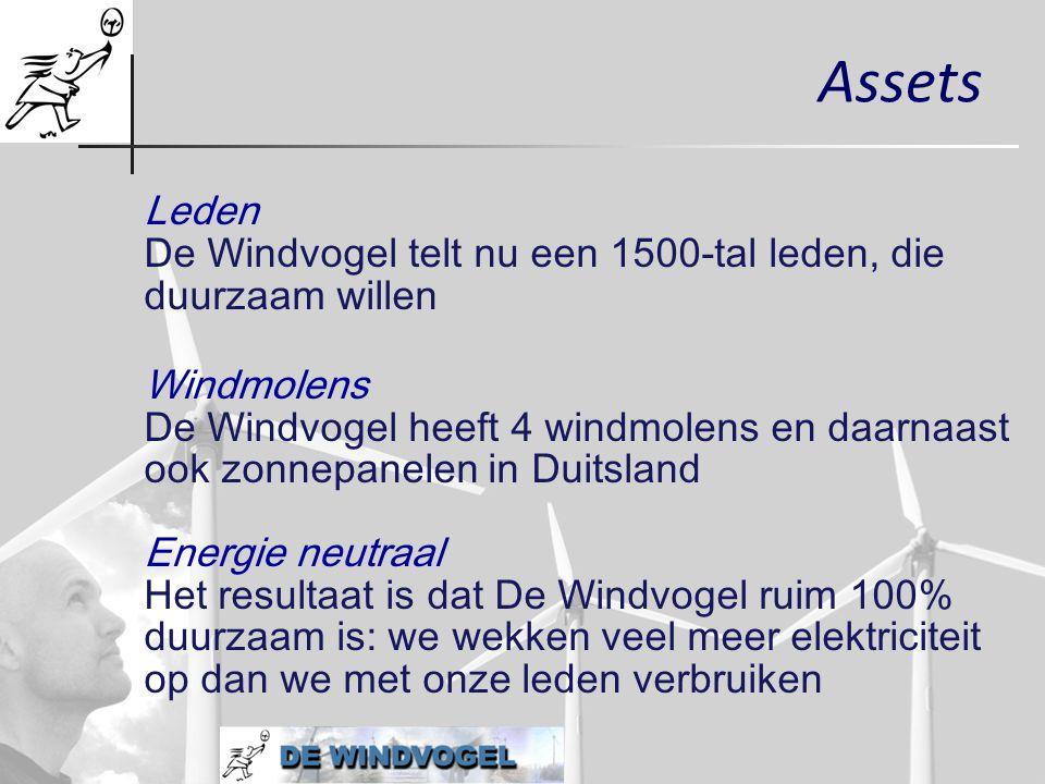 Assets Leden De Windvogel telt nu een 1500-tal leden, die duurzaam willen Windmolens De Windvogel heeft 4 windmolens en daarnaast ook zonnepanelen in