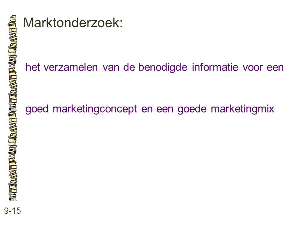 Marktonderzoek: 9-15 het verzamelen van de benodigde informatie voor een goed marketingconcept en een goede marketingmix