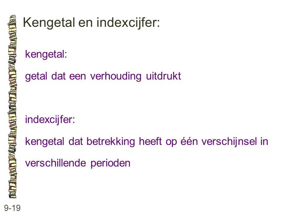 Kengetal en indexcijfer: 9-19 kengetal: getal dat een verhouding uitdrukt indexcijfer: kengetal dat betrekking heeft op één verschijnsel in verschillende perioden
