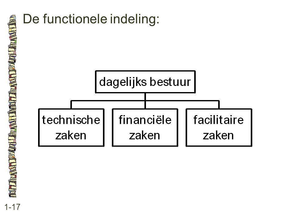 De functionele indeling: 1-17