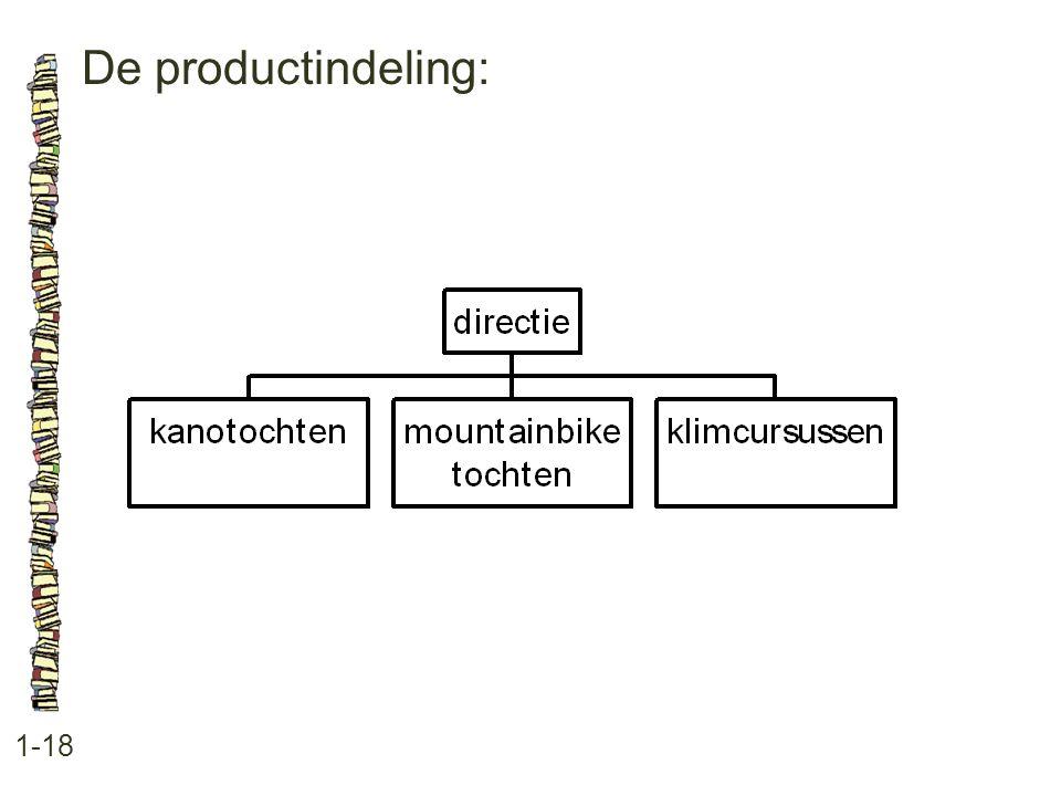 De productindeling: 1-18