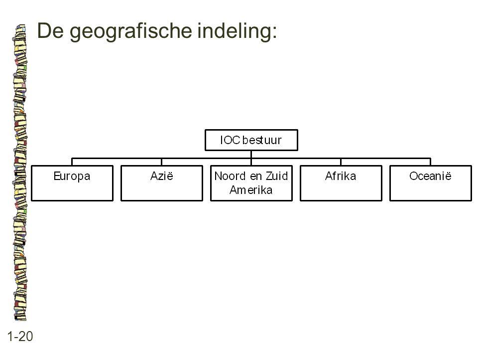 De geografische indeling: 1-20