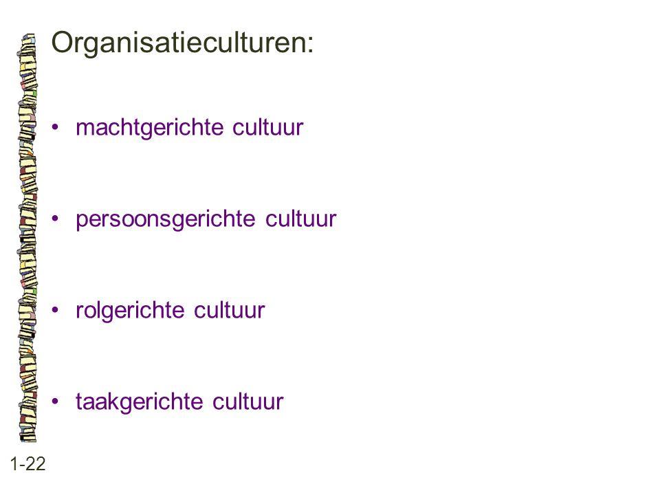 Organisatieculturen: 1-22 •machtgerichte cultuur •persoonsgerichte cultuur •rolgerichte cultuur •taakgerichte cultuur