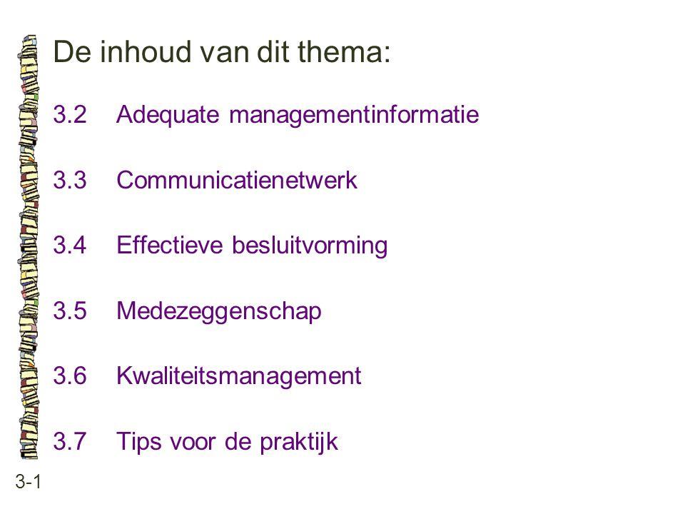 De inhoud van dit thema: 3-1 3.2Adequate managementinformatie 3.3 Communicatienetwerk 3.4 Effectieve besluitvorming 3.5 Medezeggenschap 3.6 Kwaliteitsmanagement 3.7 Tips voor de praktijk