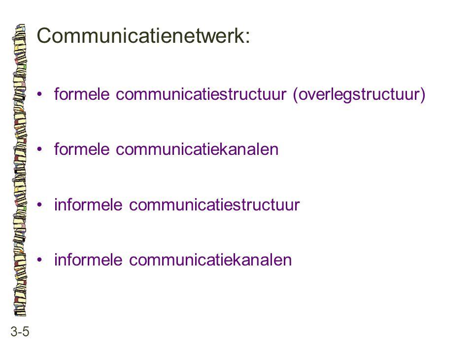 Communicatienetwerk: 3-5 •formele communicatiestructuur (overlegstructuur) •formele communicatiekanalen •informele communicatiestructuur •informele communicatiekanalen