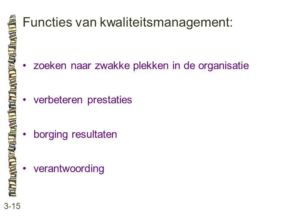 Functies van kwaliteitsmanagement: 3-15 •zoeken naar zwakke plekken in de organisatie •verbeteren prestaties •borging resultaten •verantwoording