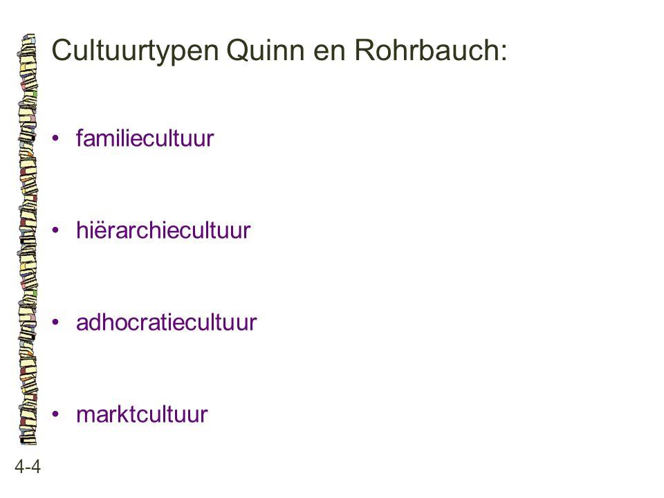 Cultuurtypen Quinn en Rohrbauch: 4-4 •familiecultuur •hiërarchiecultuur •adhocratiecultuur •marktcultuur
