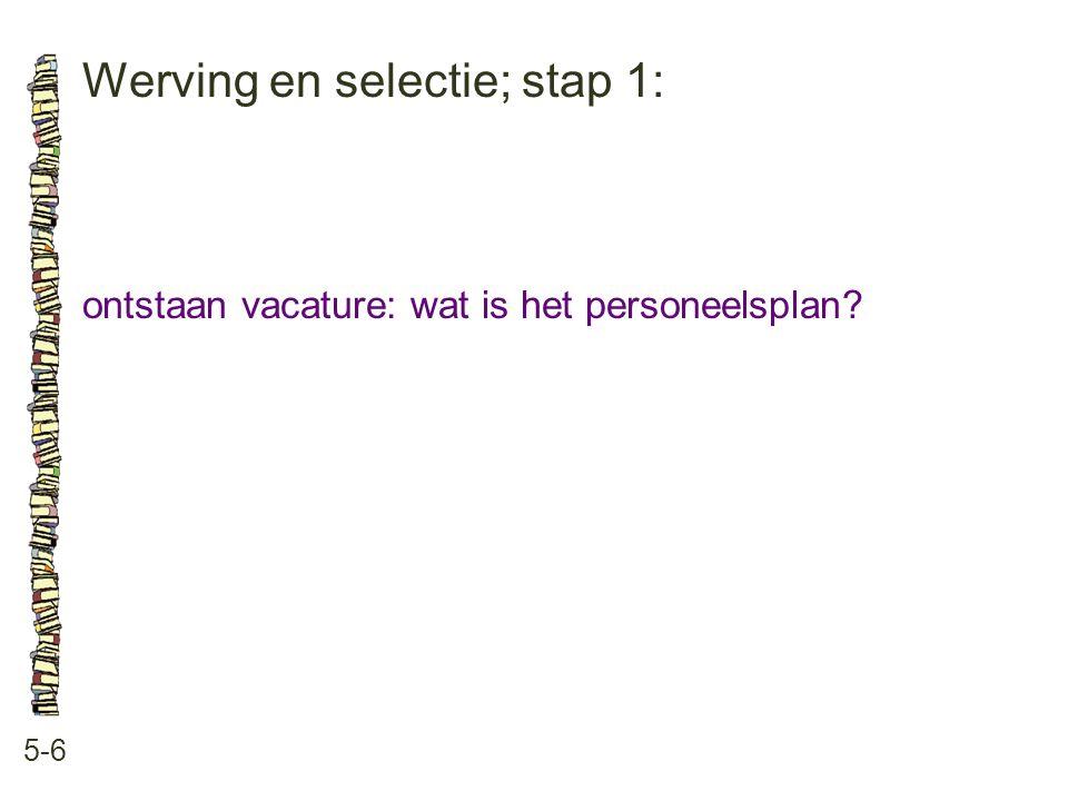 Werving en selectie; stap 1: 5-6 ontstaan vacature: wat is het personeelsplan?