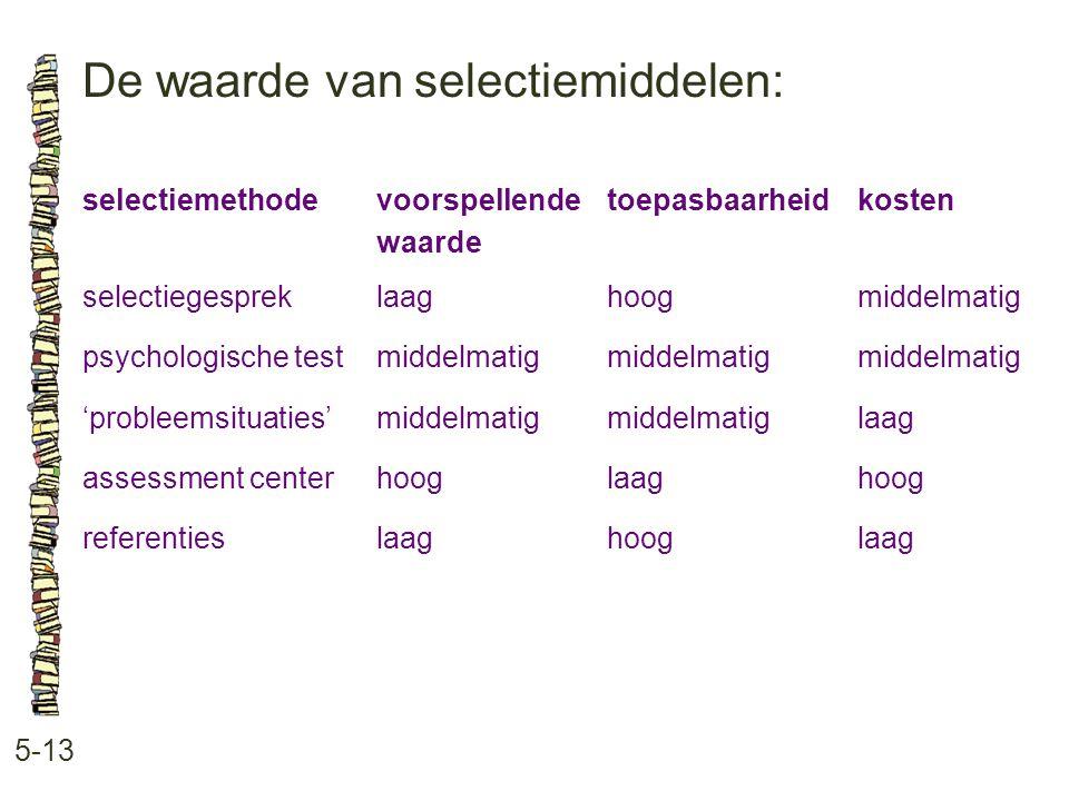 De waarde van selectiemiddelen: 5-13 selectiemethodevoorspellende toepasbaarheidkosten waarde selectiegespreklaaghoogmiddelmatig psychologische testmiddelmatigmiddelmatigmiddelmatig 'probleemsituaties'middelmatigmiddelmatiglaag assessment centerhooglaaghoog referentieslaaghooglaag