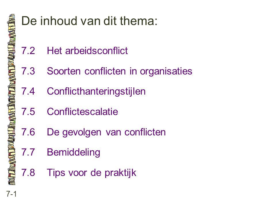 De inhoud van dit thema: 7-1 7.2Het arbeidsconflict 7.3 Soorten conflicten in organisaties 7.4 Conflicthanteringstijlen 7.5 Conflictescalatie 7.6 De gevolgen van conflicten 7.7 Bemiddeling 7.8 Tips voor de praktijk