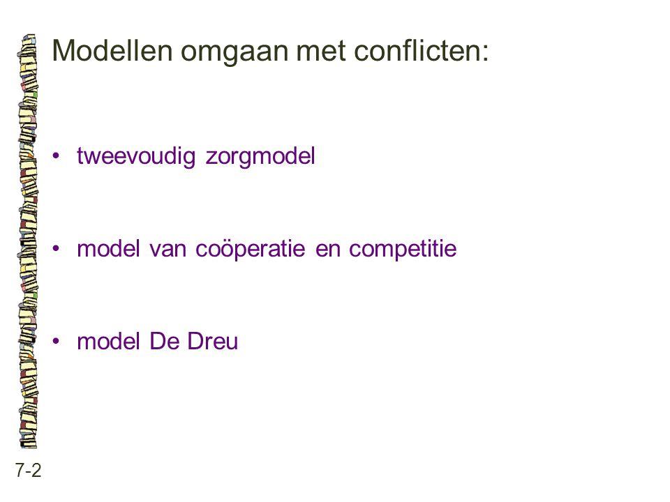 Modellen omgaan met conflicten: 7-2 •tweevoudig zorgmodel •model van coöperatie en competitie •model De Dreu