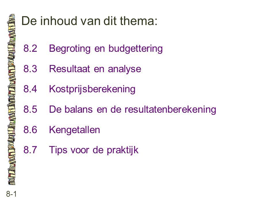 De inhoud van dit thema: 8-1 8.2Begroting en budgettering 8.3 Resultaat en analyse 8.4 Kostprijsberekening 8.5 De balans en de resultatenberekening 8.6 Kengetallen 8.7 Tips voor de praktijk