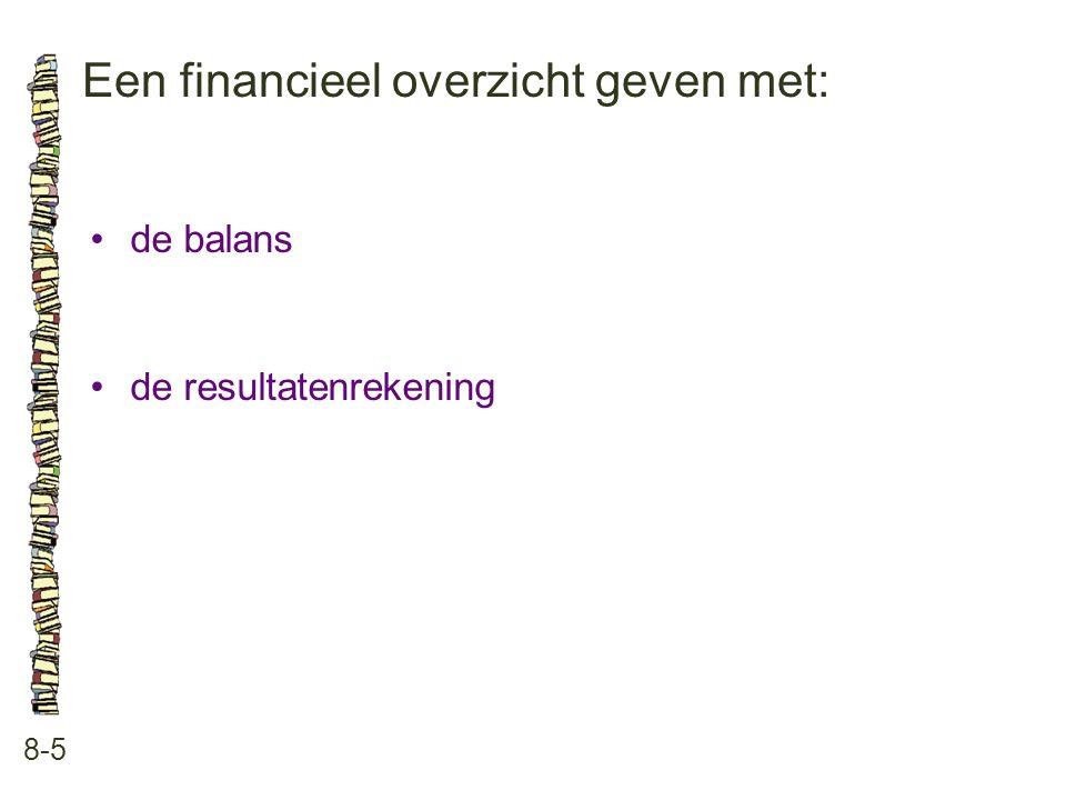 Een financieel overzicht geven met: 8-5 •de balans •de resultatenrekening