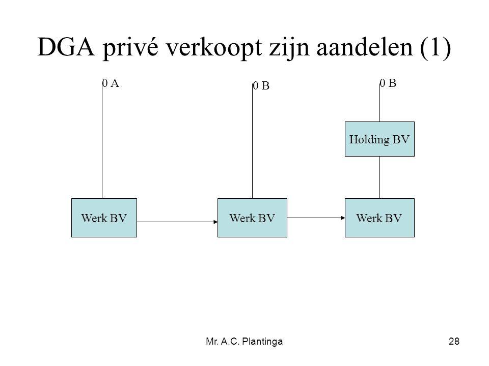 Mr. A.C. Plantinga28 DGA privé verkoopt zijn aandelen (1) Werk BV Holding BV 0 A 0 B