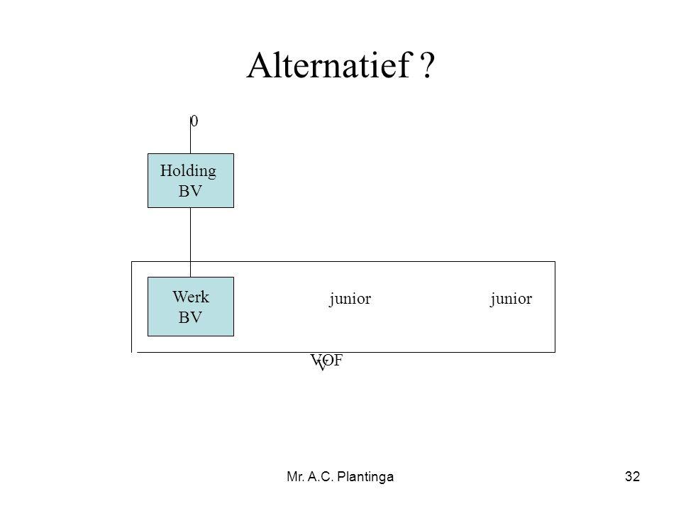 Mr. A.C. Plantinga32 Alternatief ? Holding BV Werk BV 0 junior V VOF
