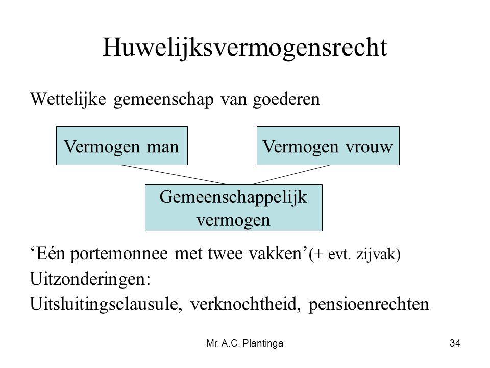 Mr. A.C. Plantinga34 Huwelijksvermogensrecht Wettelijke gemeenschap van goederen 'Eén portemonnee met twee vakken' (+ evt. zijvak) Uitzonderingen: Uit