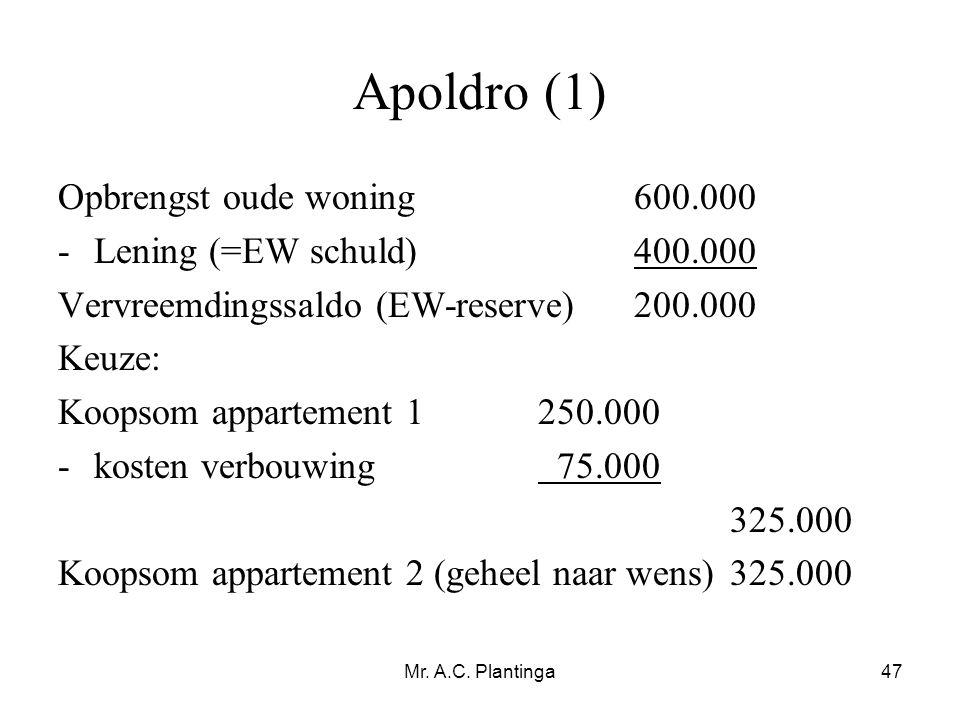 Mr. A.C. Plantinga47 Apoldro (1) Opbrengst oude woning600.000 -Lening (=EW schuld)400.000 Vervreemdingssaldo (EW-reserve)200.000 Keuze: Koopsom appart