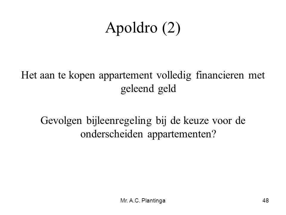 Mr. A.C. Plantinga48 Apoldro (2) Het aan te kopen appartement volledig financieren met geleend geld Gevolgen bijleenregeling bij de keuze voor de onde
