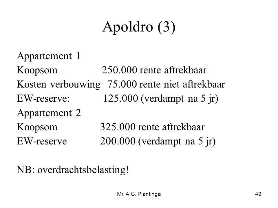 Mr. A.C. Plantinga49 Apoldro (3) Appartement 1 Koopsom 250.000 rente aftrekbaar Kosten verbouwing 75.000 rente niet aftrekbaar EW-reserve: 125.000 (ve
