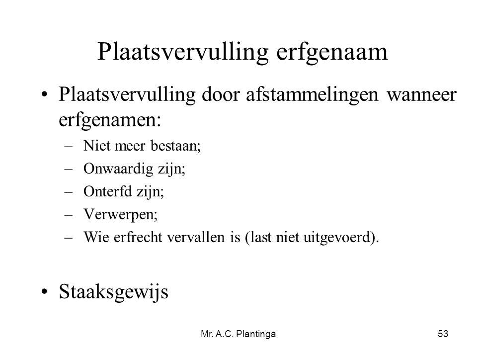 Mr. A.C. Plantinga53 Plaatsvervulling erfgenaam •Plaatsvervulling door afstammelingen wanneer erfgenamen: – Niet meer bestaan; – Onwaardig zijn; – Ont